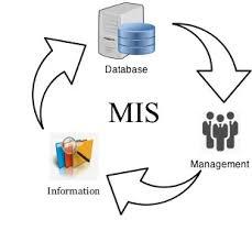 پاو وینت مبانی سیستمهای اطلاعات مدیریت